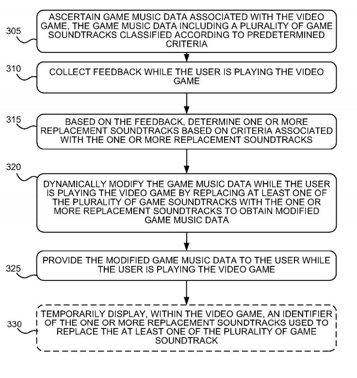 sony audio patent